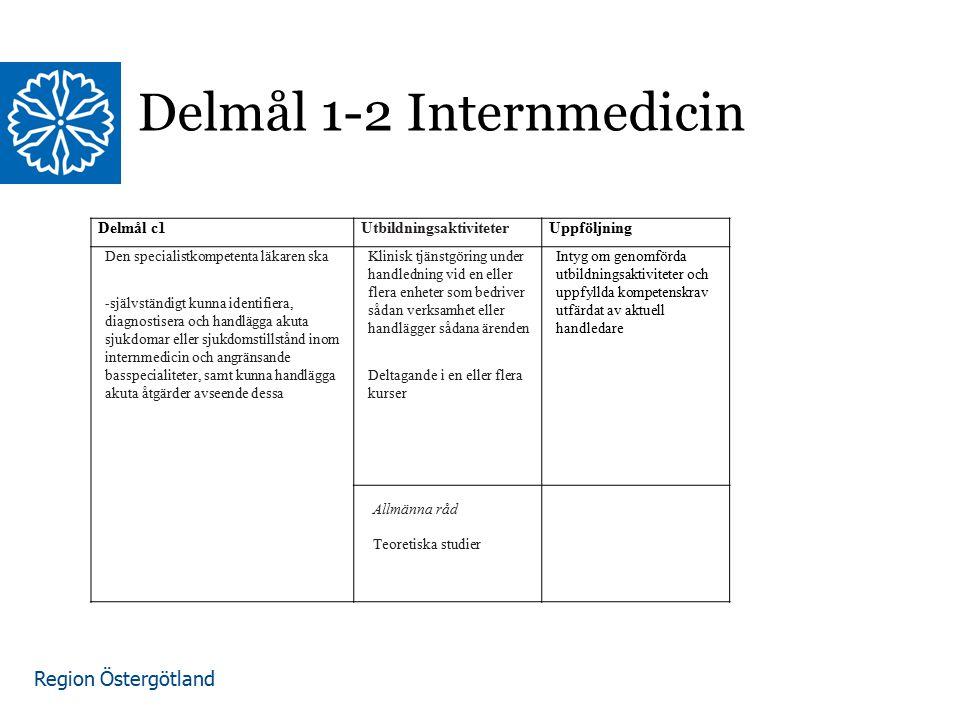 Delmål 1-2 Internmedicin