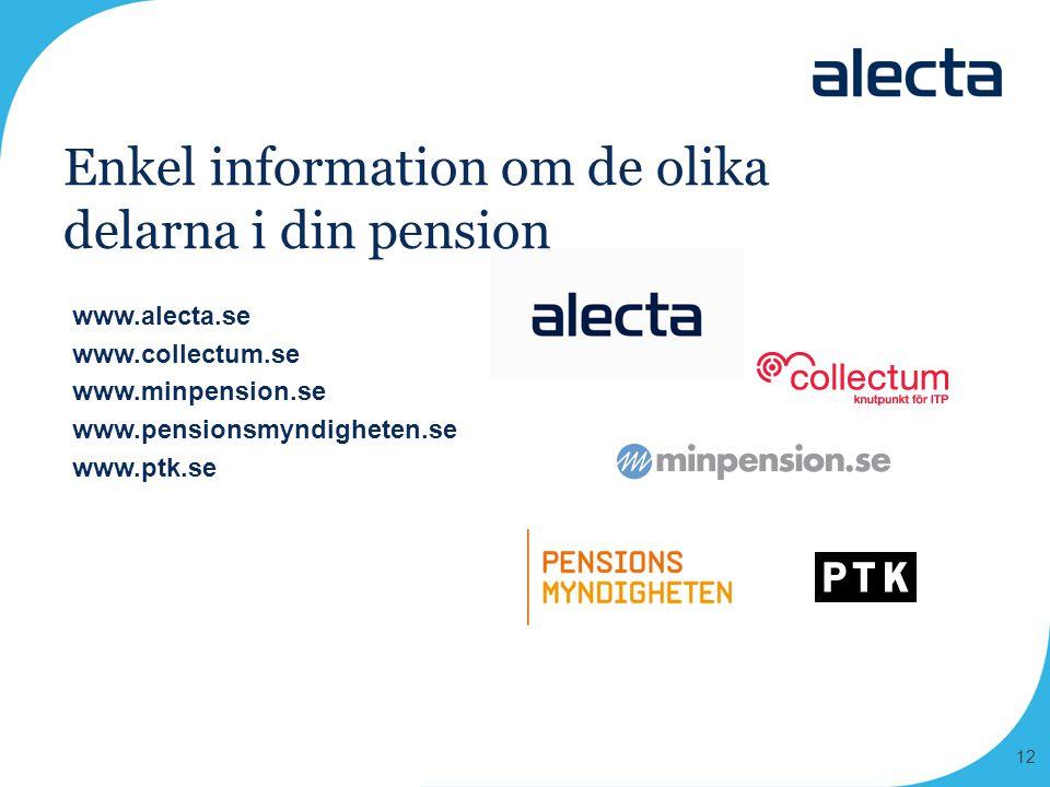 Enkel information om de olika delarna i din pension