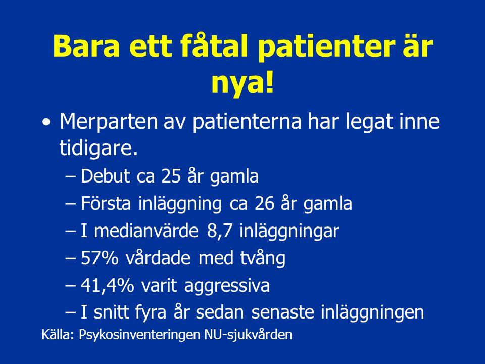 Bara ett fåtal patienter är nya!