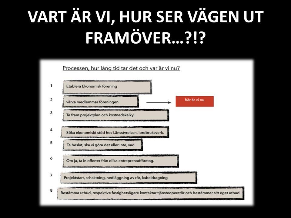 VART ÄR VI, HUR SER VÄGEN UT FRAMÖVER… !