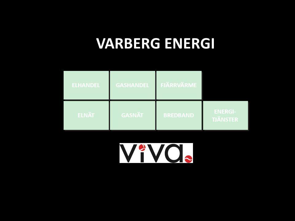 VARBERG ENERGI ELHANDEL GASHANDEL FJÄRRVÄRME ELNÄT GASNÄT BREDBAND