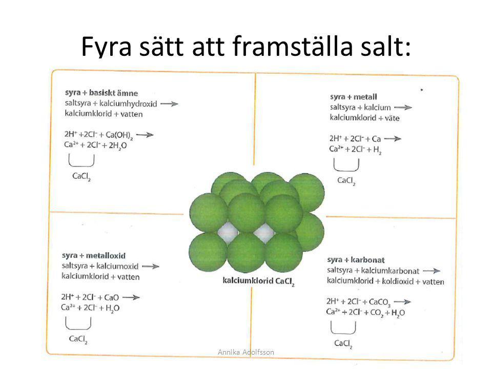 Fyra sätt att framställa salt: