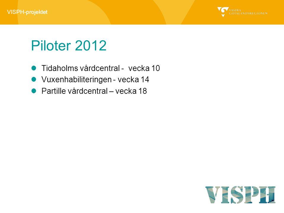 Piloter 2012 Tidaholms vårdcentral - vecka 10