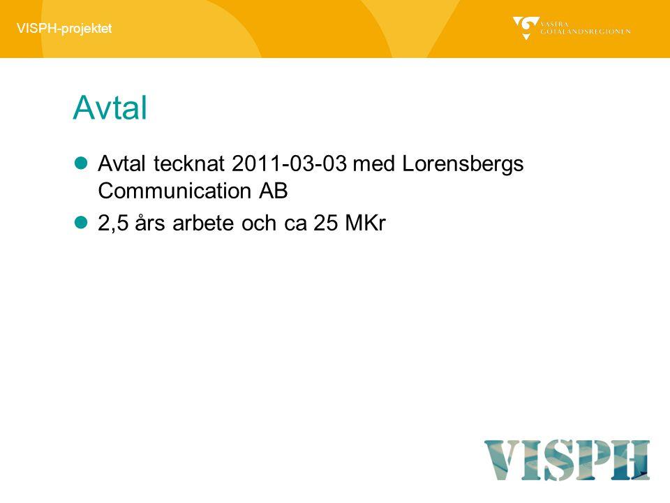 Avtal Avtal tecknat 2011-03-03 med Lorensbergs Communication AB