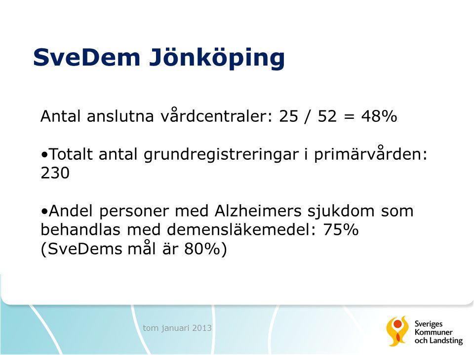 SveDem Jönköping Antal anslutna vårdcentraler: 25 / 52 = 48%