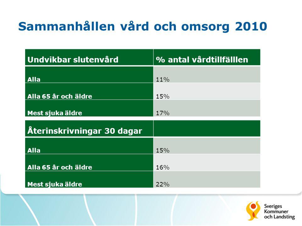 Sammanhållen vård och omsorg 2010