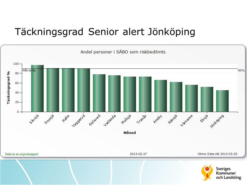 Täckningsgrad Senior alert Jönköping