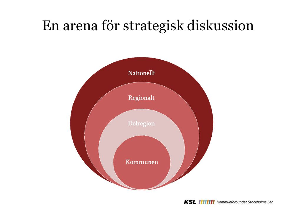 En arena för strategisk diskussion
