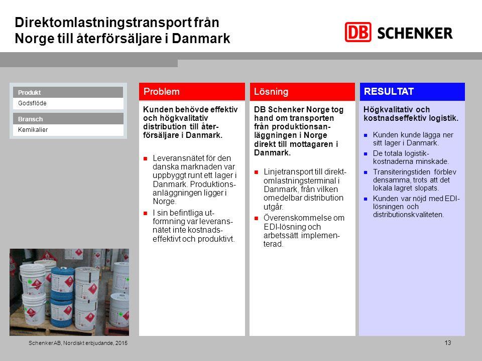 Direktomlastningstransport från Norge till återförsäljare i Danmark