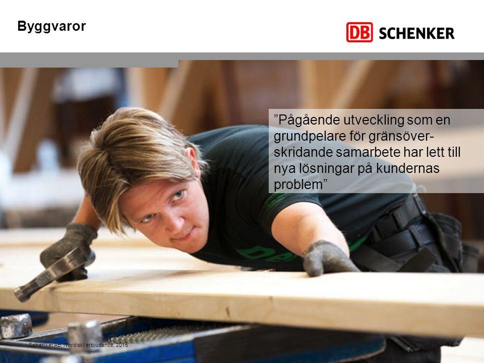 Byggvaror Pågående utveckling som en grundpelare för gränsöver-skridande samarbete har lett till nya lösningar på kundernas problem
