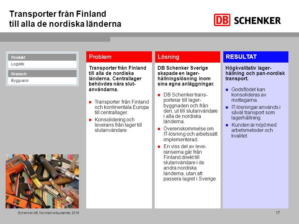 Transporter från Finland till alla de nordiska länderna