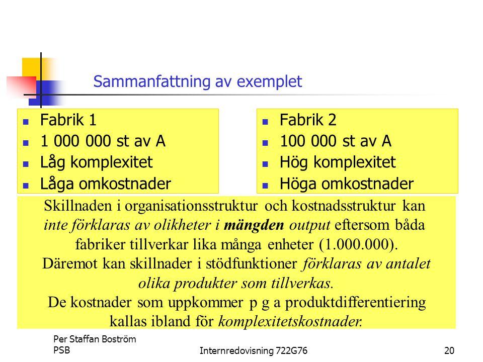 Sammanfattning av exemplet