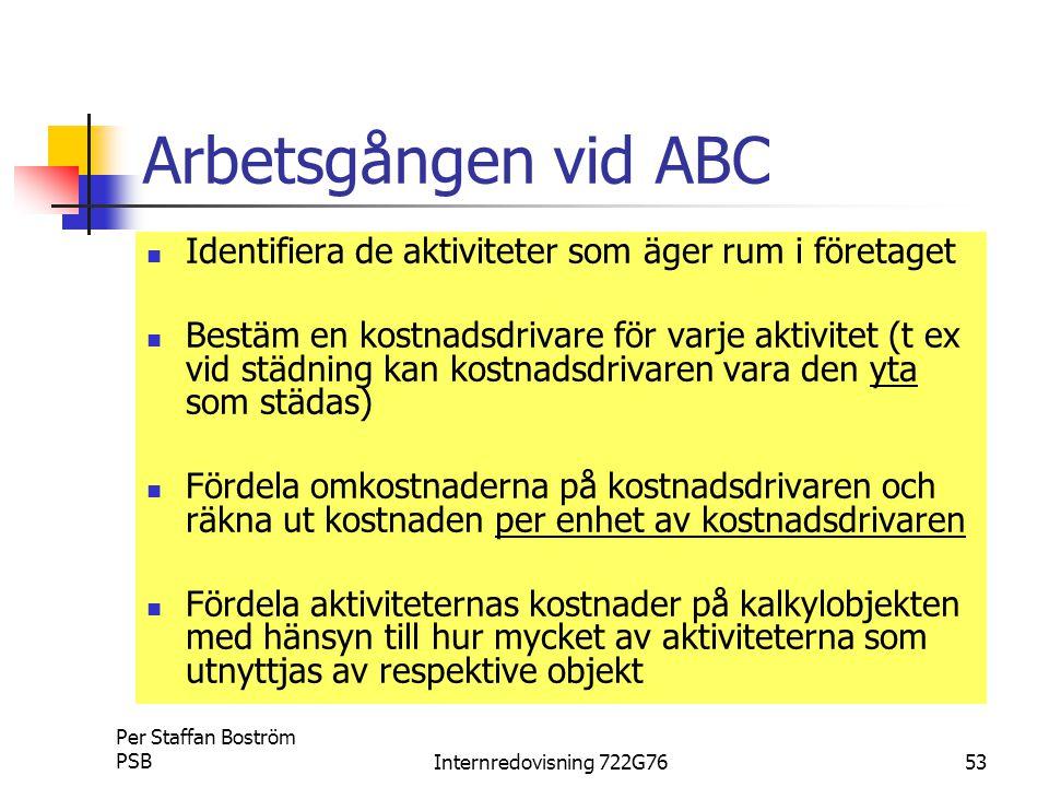 Arbetsgången vid ABC Identifiera de aktiviteter som äger rum i företaget.