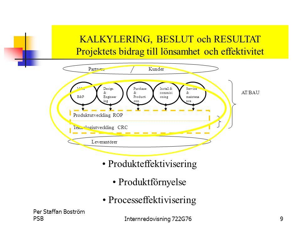 KALKYLERING, BESLUT och RESULTAT