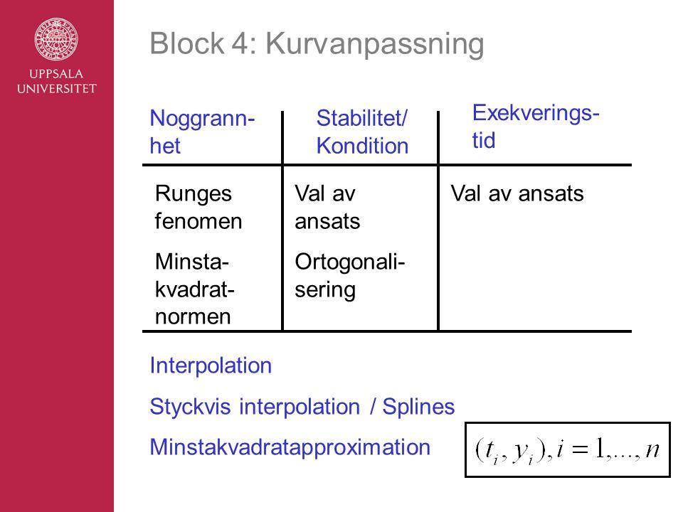 Block 4: Kurvanpassning