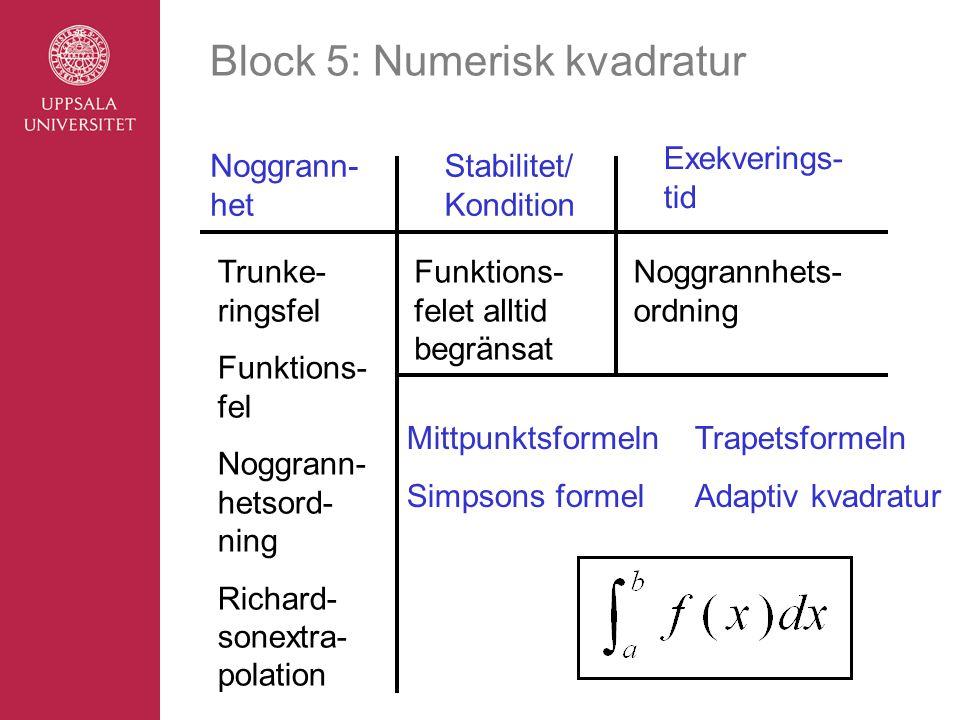 Block 5: Numerisk kvadratur