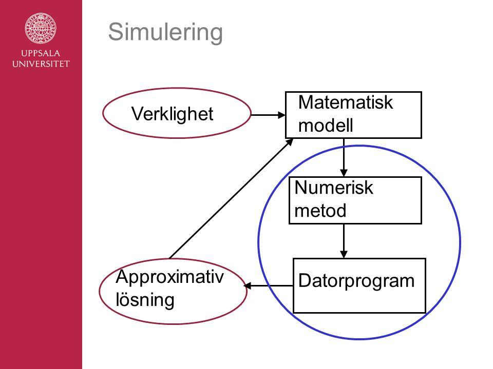 Simulering Matematisk modell Verklighet Numerisk metod