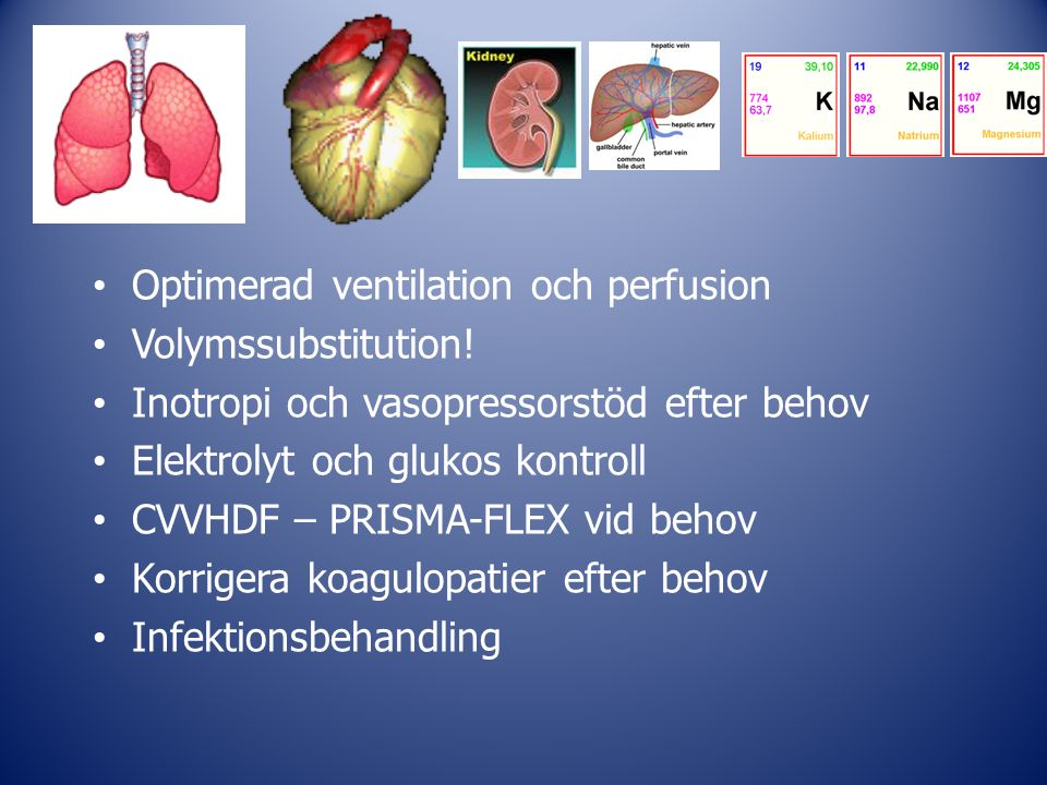 Optimerad ventilation och perfusion Volymssubstitution!