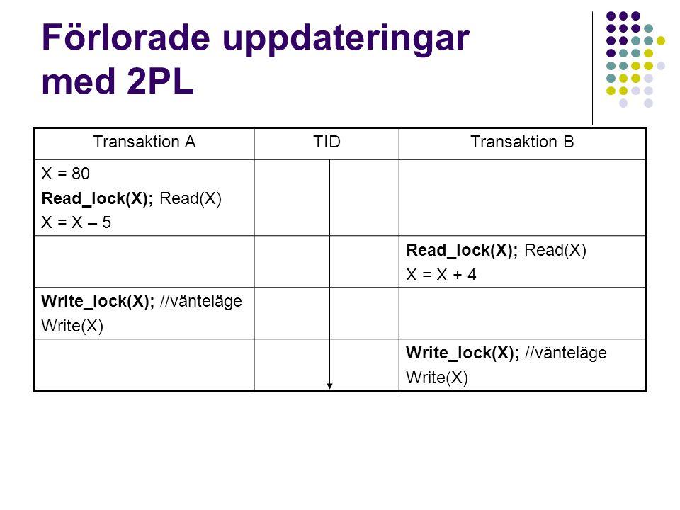 Förlorade uppdateringar med 2PL