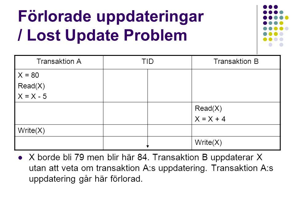 Förlorade uppdateringar / Lost Update Problem