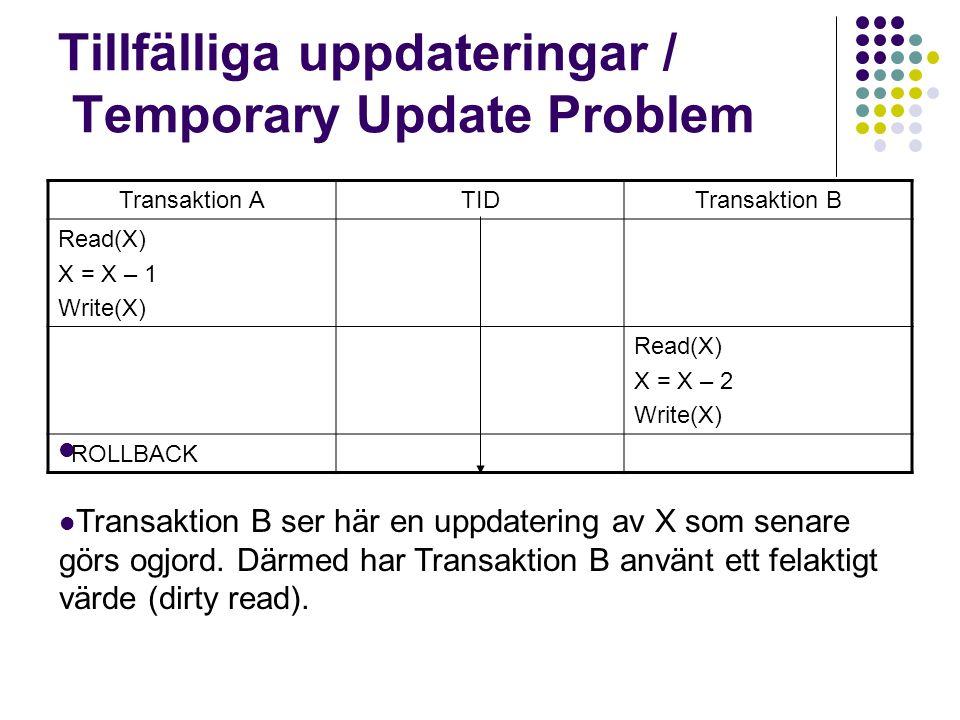 Tillfälliga uppdateringar / Temporary Update Problem