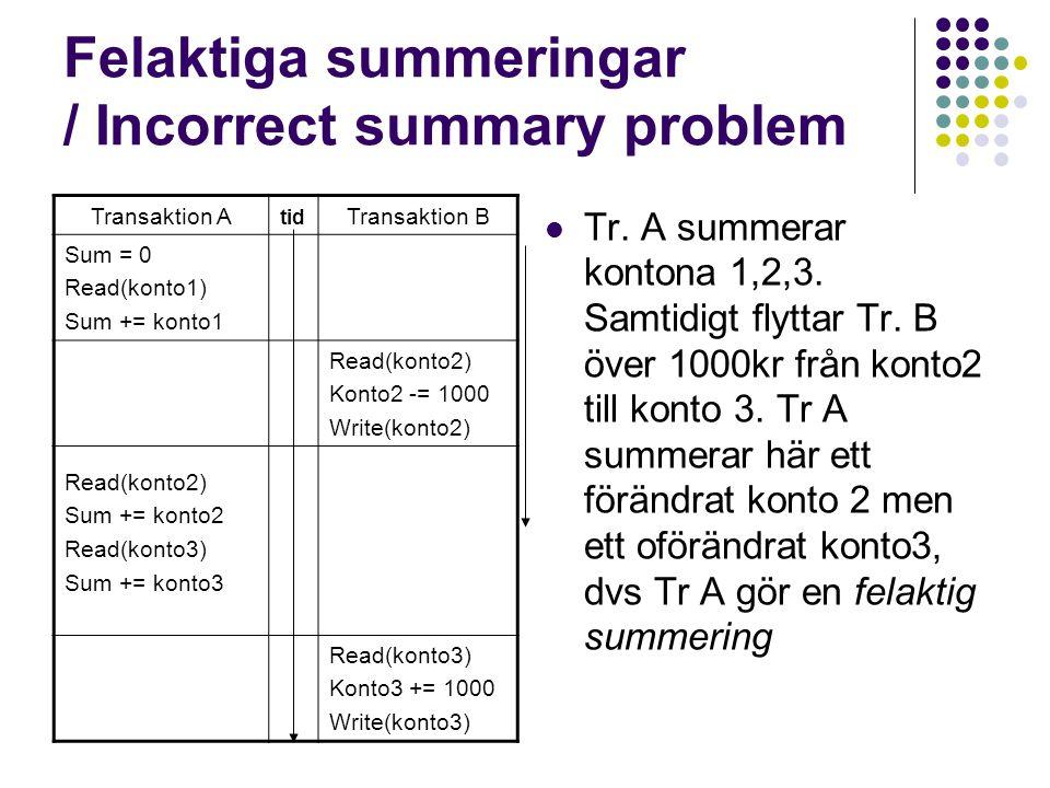 Felaktiga summeringar / Incorrect summary problem