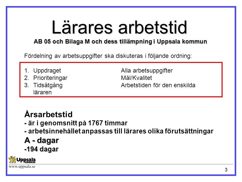 Lärares arbetstid AB 05 och Bilaga M och dess tillämpning i Uppsala kommun