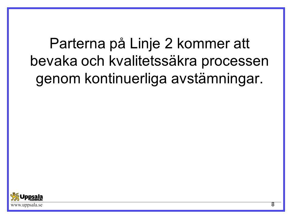 Parterna på Linje 2 kommer att bevaka och kvalitetssäkra processen genom kontinuerliga avstämningar.