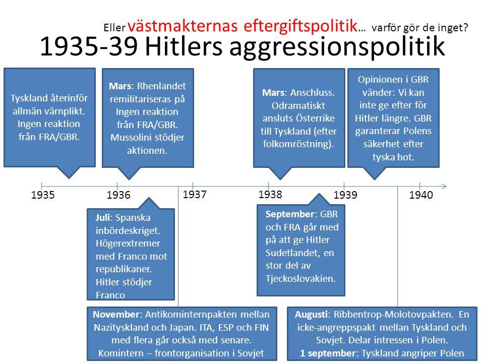 1935-39 Hitlers aggressionspolitik