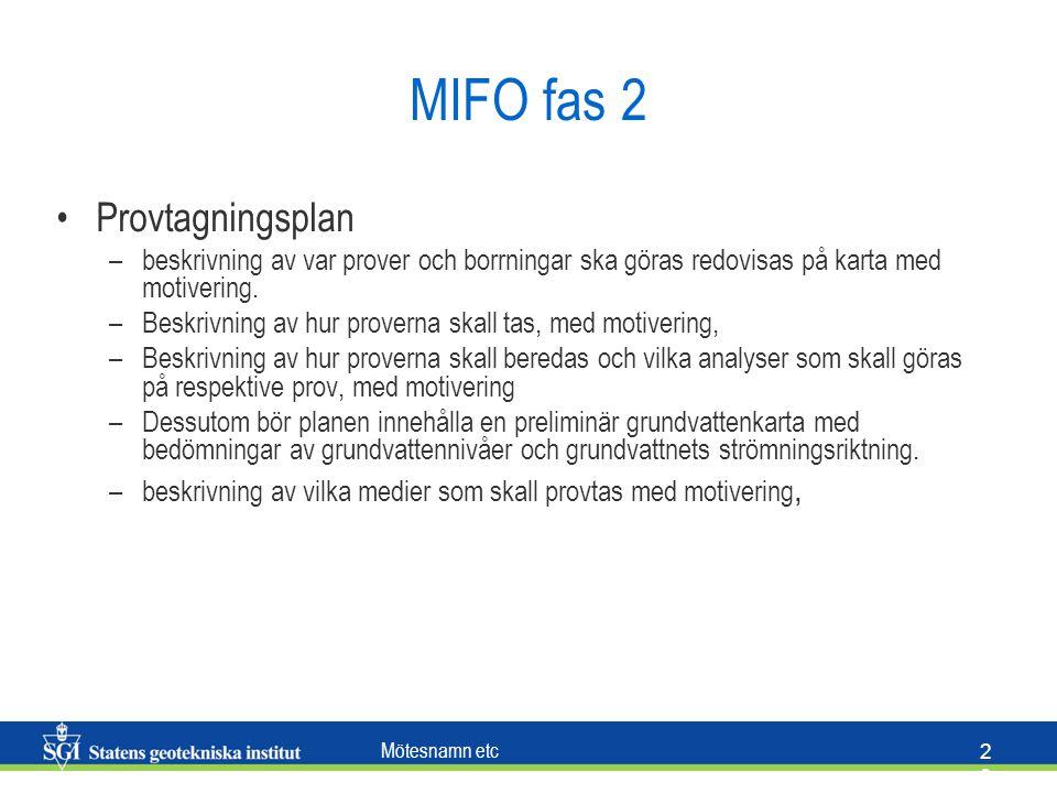 MIFO fas 2 Provtagningsplan