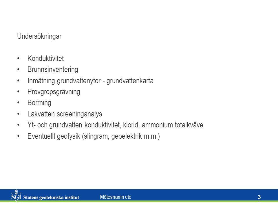 Undersökningar Konduktivitet. Brunnsinventering. Inmätning grundvattenytor - grundvattenkarta. Provgropsgrävning.