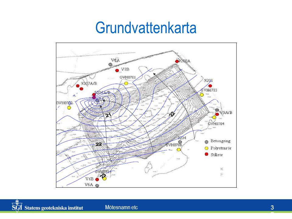 Grundvattenkarta