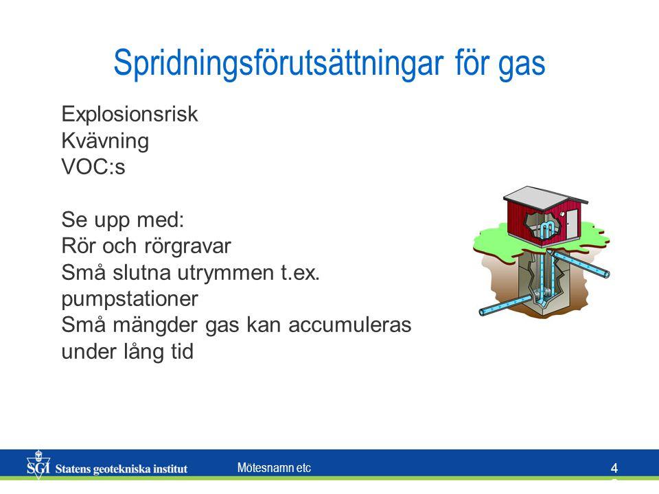 Spridningsförutsättningar för gas