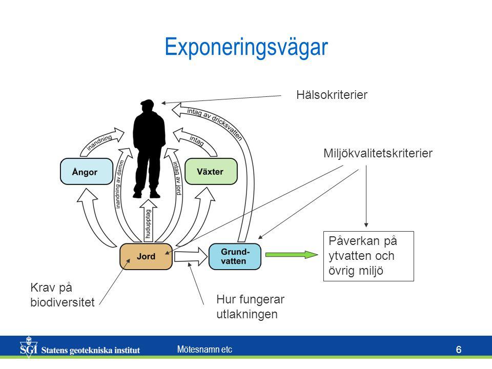 Exponeringsvägar Hälsokriterier Miljökvalitetskriterier