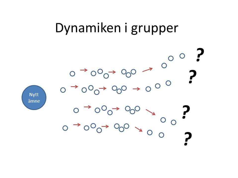 Dynamiken i grupper Nytt ämne