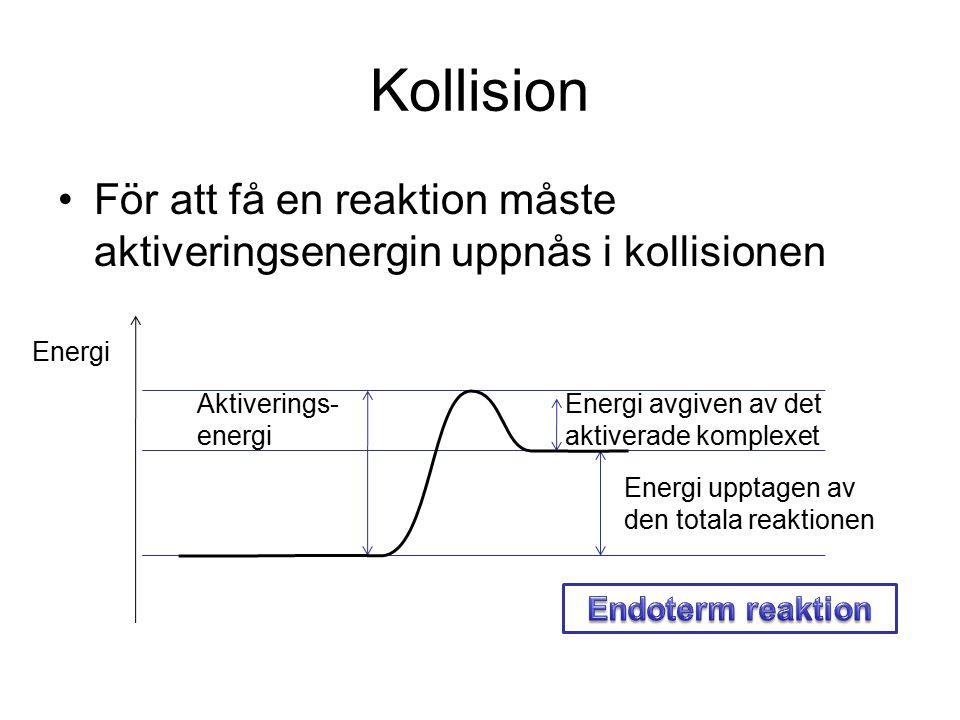 Kollision För att få en reaktion måste aktiveringsenergin uppnås i kollisionen. Energi. Aktiverings-