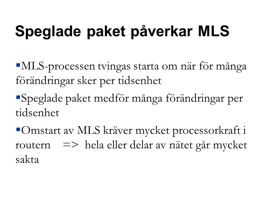 Speglade paket påverkar MLS