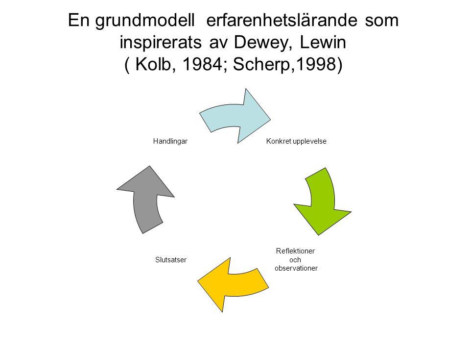 En grundmodell erfarenhetslärande som inspirerats av Dewey, Lewin ( Kolb, 1984; Scherp,1998)