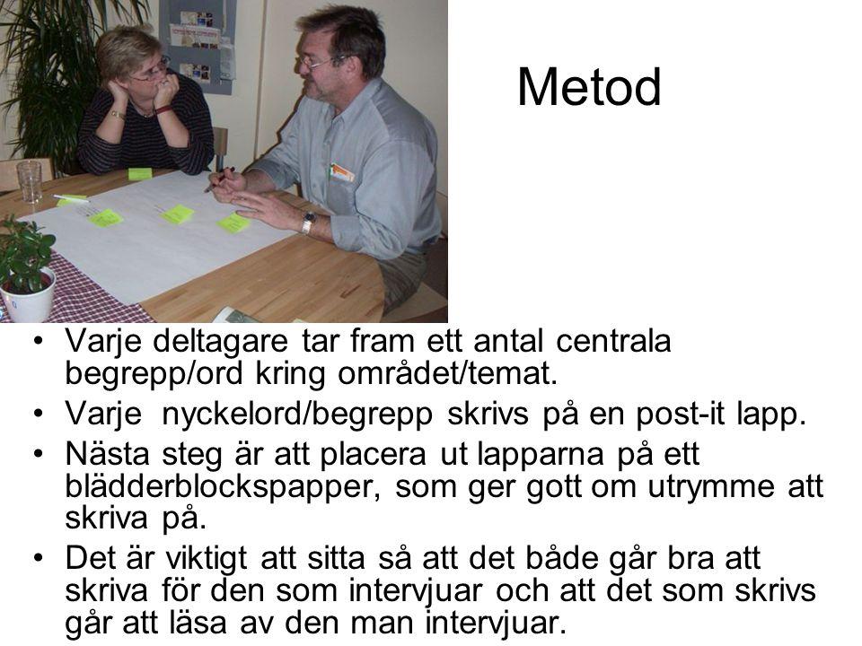 Metod Varje deltagare tar fram ett antal centrala begrepp/ord kring området/temat. Varje nyckelord/begrepp skrivs på en post-it lapp.