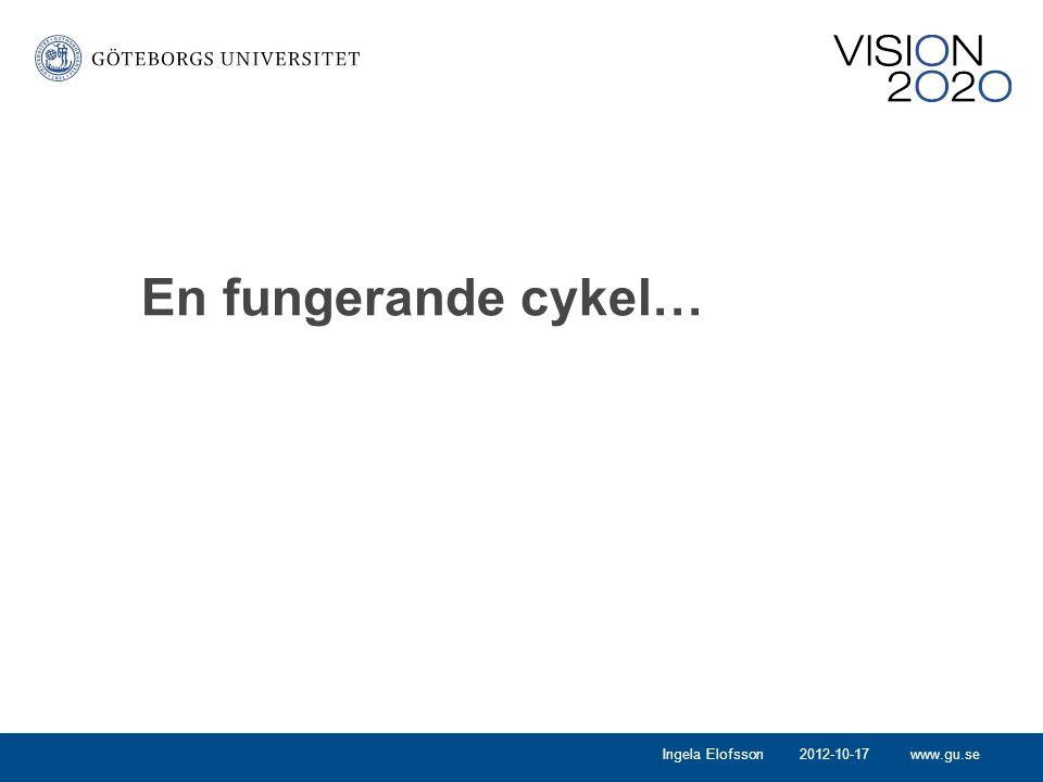 En fungerande cykel… Ingela Elofsson 2012-10-17