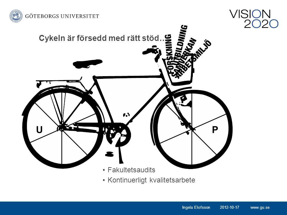 Cykeln är försedd med rätt stöd…
