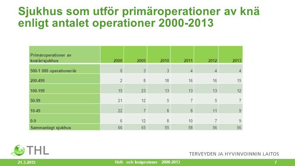 Höft- och knäproteser 2000-2013