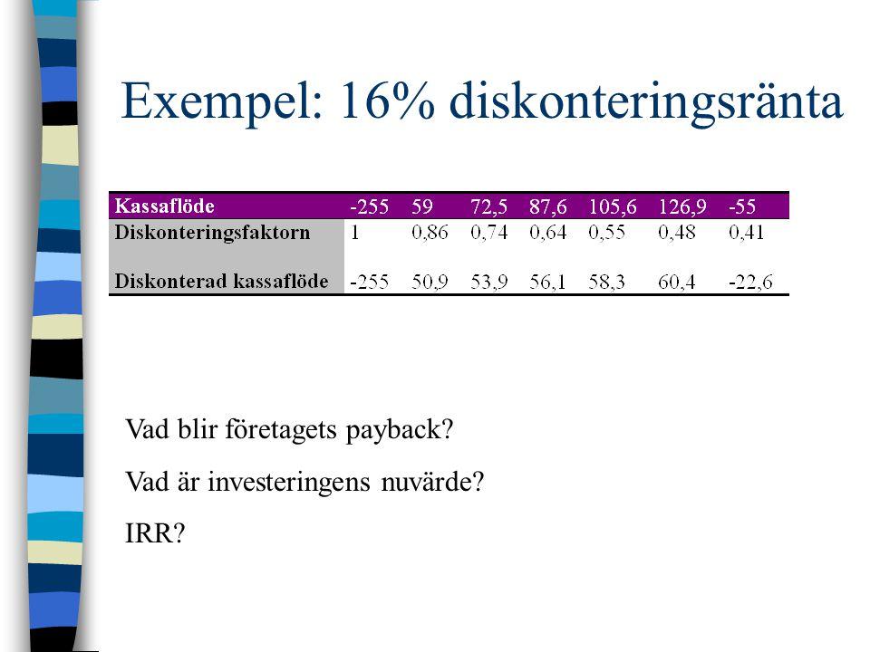 Exempel: 16% diskonteringsränta