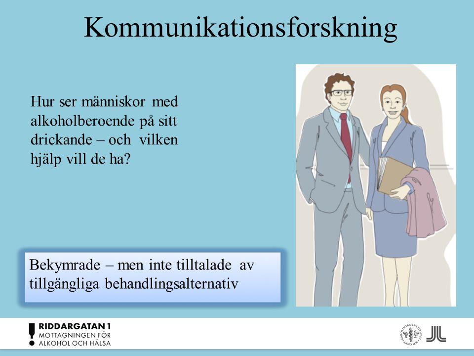 Kommunikationsforskning