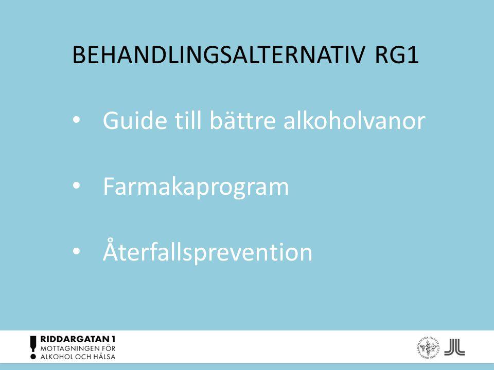 BEHANDLINGSALTERNATIV RG1 Guide till bättre alkoholvanor