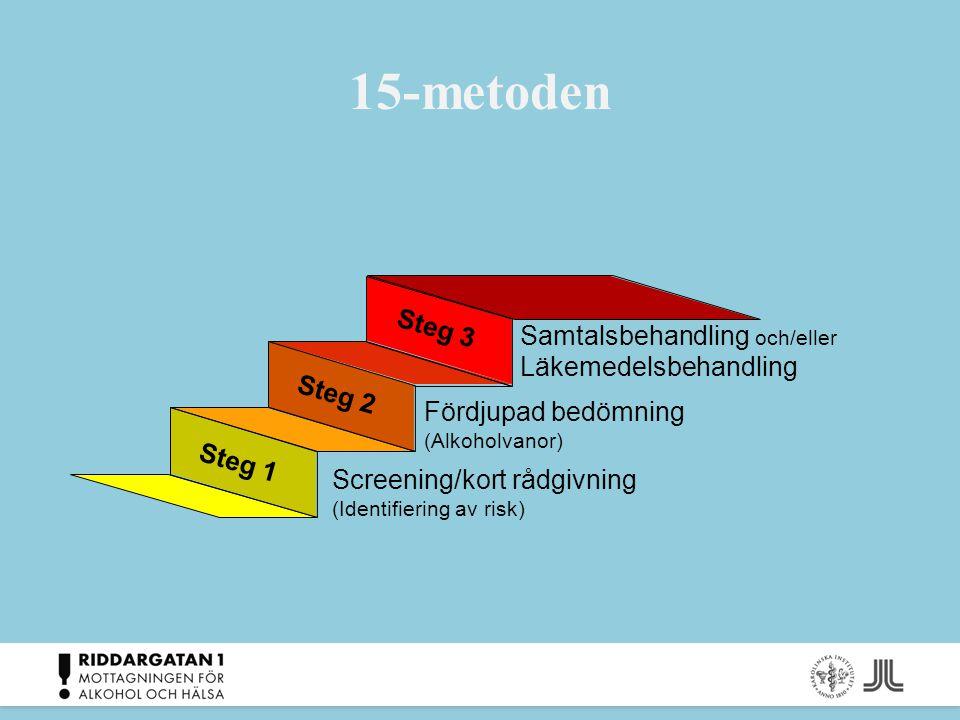 15-metoden Steg 3 Samtalsbehandling och/eller Läkemedelsbehandling
