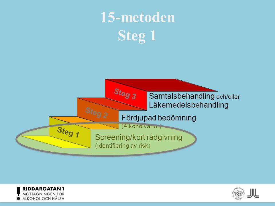 15-metoden Steg 1 Screening/kort rådgivning (Identifiering av risk) Fördjupad bedömning (Alkoholvanor)