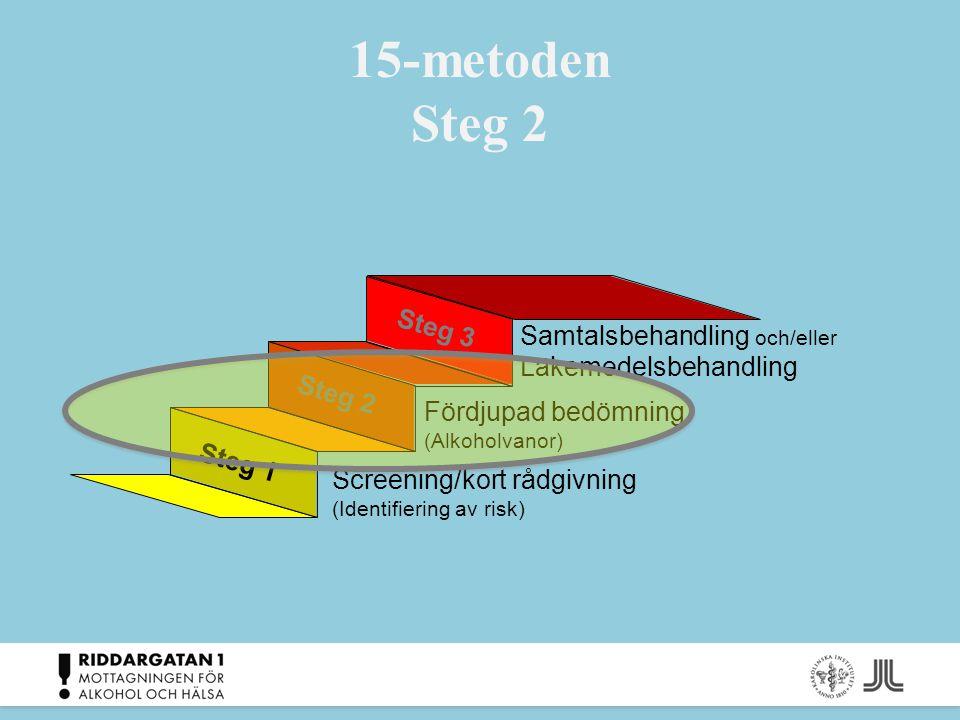 15-metoden Steg 2 Screening/kort rådgivning (Identifiering av risk) Fördjupad bedömning (Alkoholvanor)