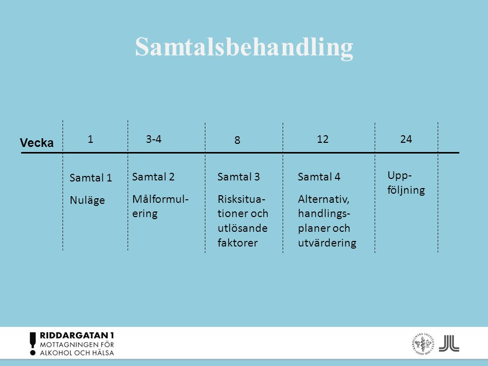 Samtalsbehandling Vecka 3-4 8 1 24 12 Samtal 1 Nuläge Samtal 2