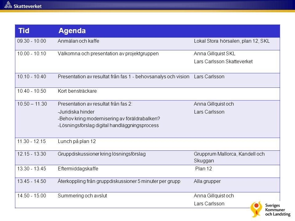 Tid Agenda 09.30 - 10.00 Anmälan och kaffe